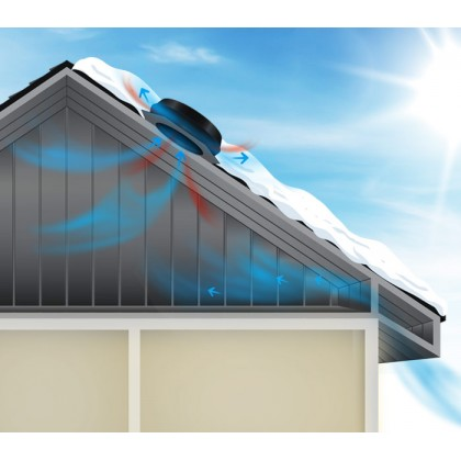 FA1014 FASOLAR Solar Powered Roof Ventilator 25 Watt (with Installation in Terengganu)