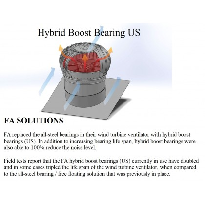 FA1383 US Stainless Steel 304 Wind Turbine Ventilator 24 Inch with Hybrid Boost Bearing (with Installation in Selangor)