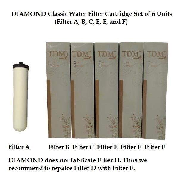FW1644 KOREA Diamond N3000 Water Filter Cartridge Set (6 Cartridge Set) SARAWAK