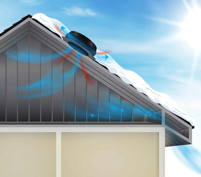 FA1035 FASOLAR Solar Powered Roof Ventilator 45 Watt (with Installation in Pahang)