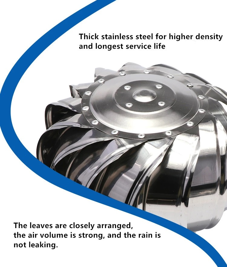 FW1125 US Stainless Steel 304 Wind Turbine Ventilator 36 Inch With Hybrid Boost Bearing + Life Time Warranty (SABAH)